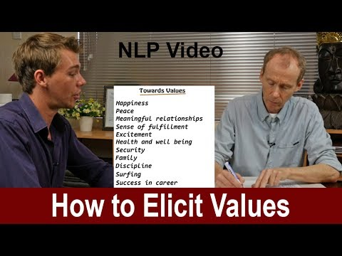 NLP Abby Eagle: How to elicit values and map meaning using NLP and Neuro Semantics.