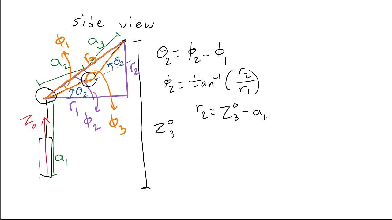 inverse kinematics of articulated manipulator youtube