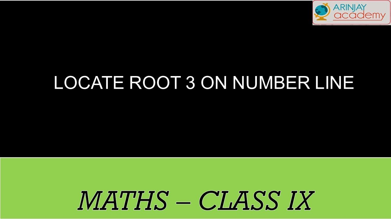 Locating irrational numbers on Number Line Maths Class IX CBSE – Rational Numbers on a Number Line Worksheet