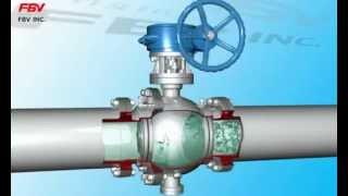 Descripción y funcionamiento de una Válvula de Bola
