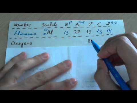 Tabla de átomos: nombre, simbolo, número másico, número atómico, protones, electrones y neutrones.