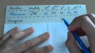 tabla de tomos nombre simbolo nmero msico nmero atmico protones electrones y neutrones