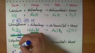 Neutralisation   Reaktionsgleichungen