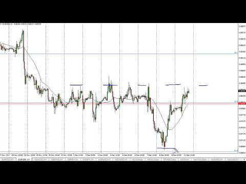 EUR/GBP Technical Analysis for December 12, 2017 by FXEmpire.com