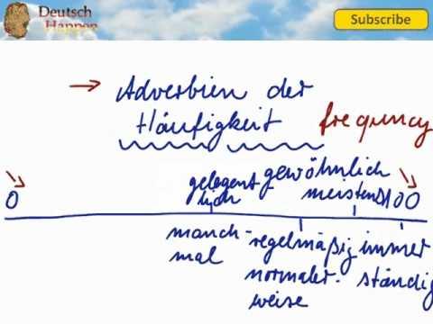 Frequency Deutsch