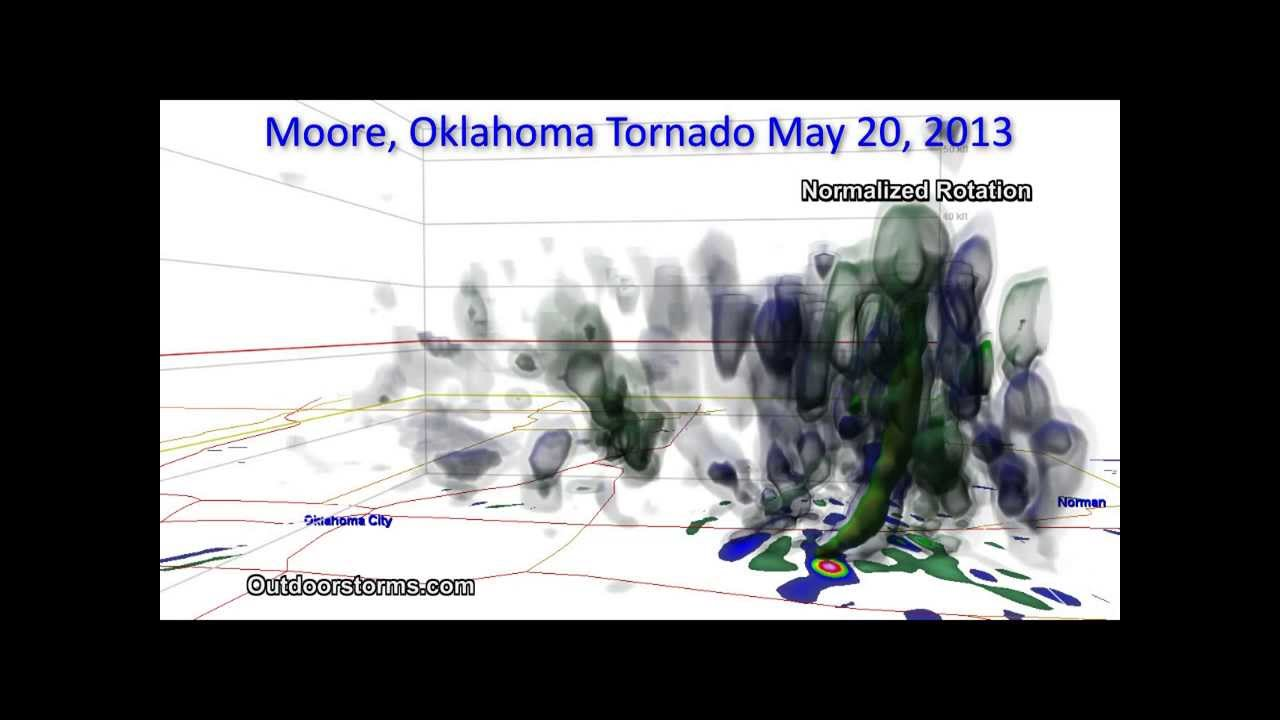 Moore Oklahoma Tornado May 20 2013 Doppler Radar Analysis ...