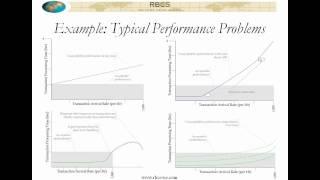 ISTQB Advanced Technical Test Analyst 062811 1
