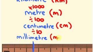 Converting Measurements - Metric Distance Made Easy