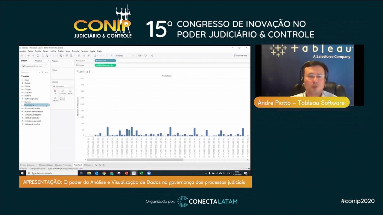O poder da Análise e Visualização de Dados na governança dos processos judiciais