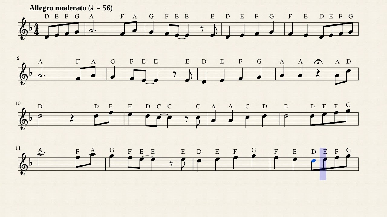Old Fashioned Mary Did You Know Piano Chords Festooning Song