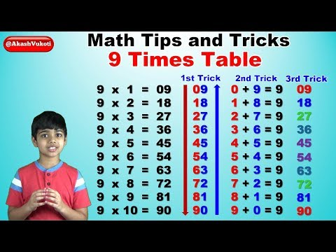 Learn 9 Times Multiplication Table | Easy and fast way to earn | Math Tips and Tricks