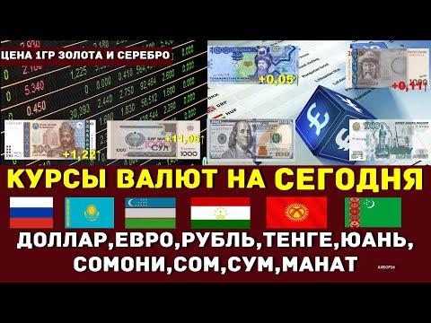 Курсы валют в России Казахстан Узбекистан Таджикистан Кыргызстан на сегодня Курс доллара цена золото