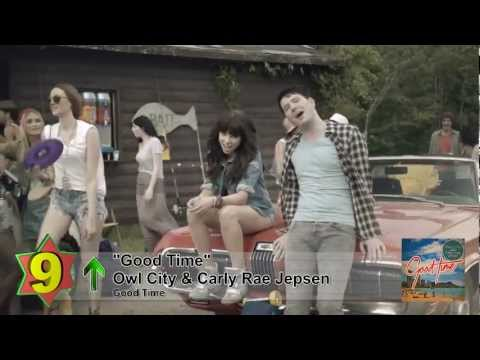 Top 10 Songs  Week Of September 8, 2012