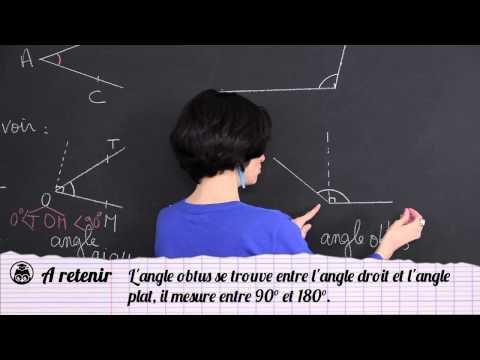 Natures des angles - Géométrie plane - Maths 6e - Les Bons Profs