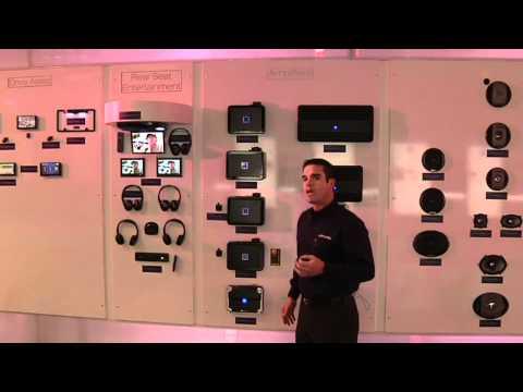 Alpine PDX Amplifier Line