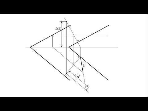 Расстояние между плоскостями
