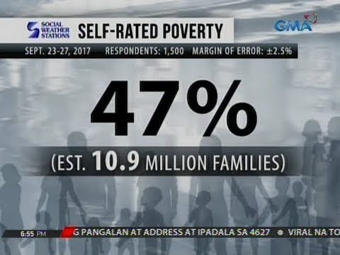24 Oras: Social Weather Stations survey: Self-rated poverty