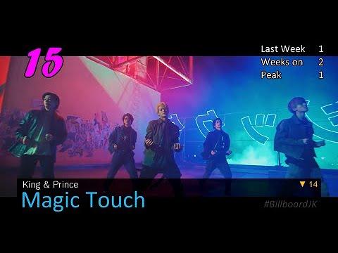 Top 25 of Billboard Japan Hot 100 (2021/06/02)