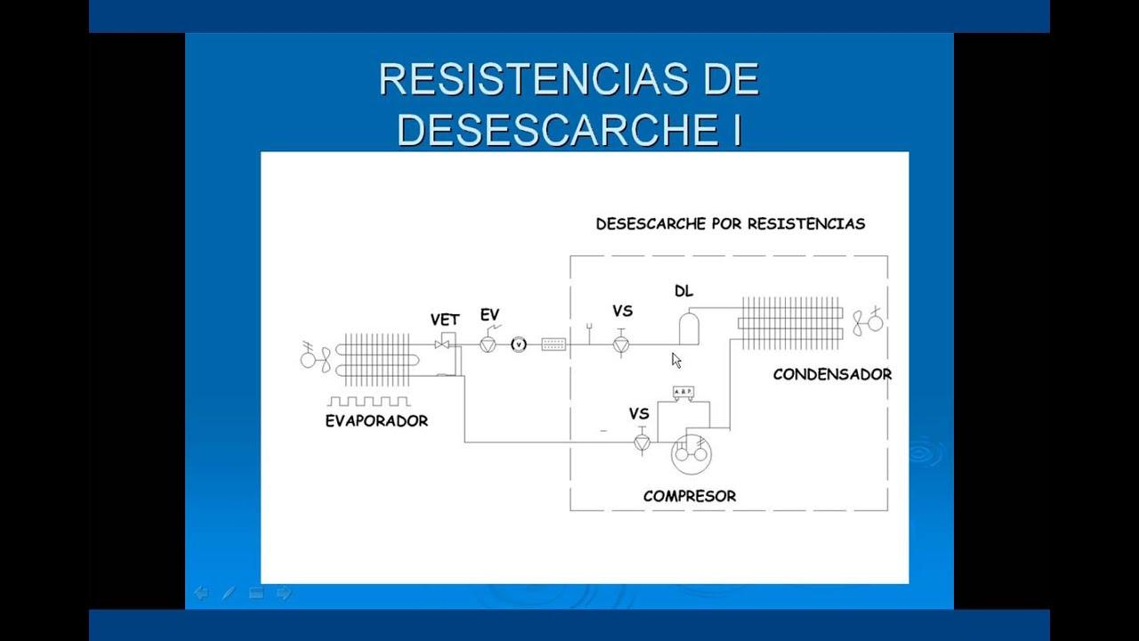 Circuito Basico De Refrigeracion : Configuración de circuitos refrigeración youtube