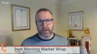 Monday Morning Market Wrap - Strong Aussie, Strong Dollar, Stocks higher