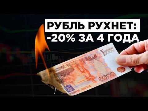 Девальвация рубля и рост ниже среднемирового / Прогнозы S&P по России / Новости