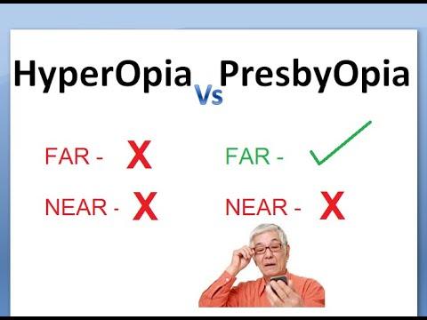 hyperopia korrigált rövidlátás az, amikor látod