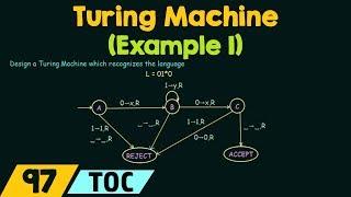 (Örnek)Turing Makinesi-1