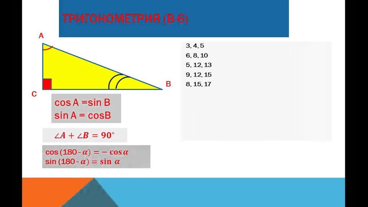 ЕГЭ-2014 математика Задание В-8. Урок №208. Справочник по теории из планиметрии и тригонометрии.