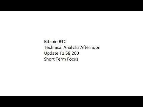 Bitcoin BTC - Technical Analysis Afternoon Update - T1 $8,260 Short Term Focus