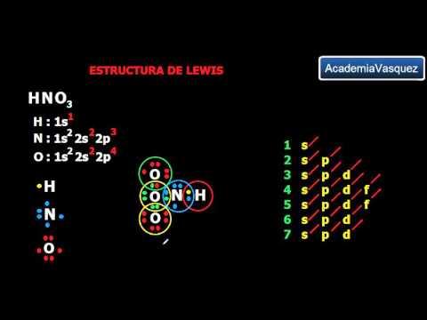 Estructura de lewis: HNO3, enlace covalente: normal polar y dativo