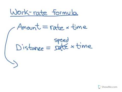 rate equation The rate equation of this reaction is illustrated as: rate = k[a][b] this means that if you double the concentration of the reactants, it will result in a four time increase in rate furthermore, a plot of the inverse of concentration versus time should yield a straight line.