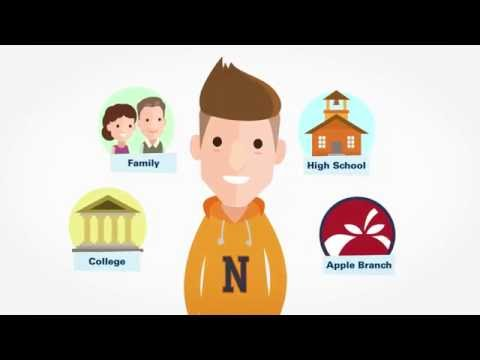 Apple Federal Credit Union - Student Banking Benefits