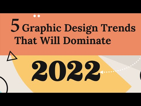 5 Graphic Design Trends That Will Dominate 2022 |  Design Trends of 2022 | Trends in Design for 2022