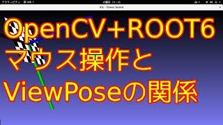 OpenCV+CERN ROOT How to No47 getWinViewPose setWinViewPose etc. thumbnail