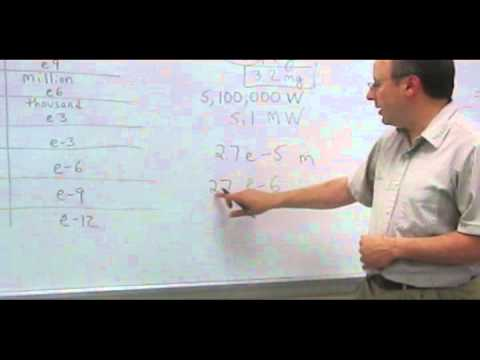 Learning Standard Metric Prefixes