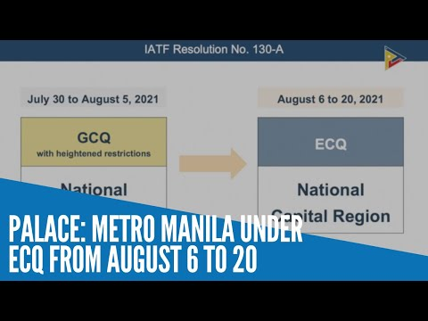 Palace: Metro Manila Under ECQ From August 6 To 20
