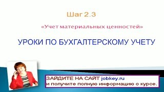Уроки бухгалтерского учета.  ШАГ 2,3 МАТЕРИАЛЫ