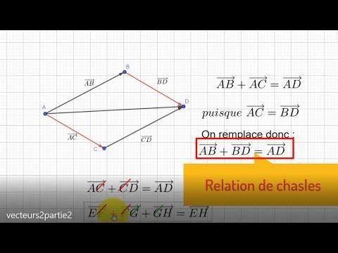 Maths au collège(Les vecteurs 2ème partie [relation de ...