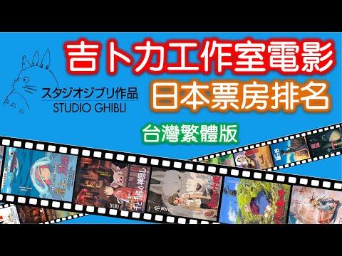 吉卜力工作室電影   日本票房排名 (台灣繁體版)