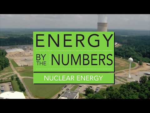 Energy By the Numbers - Nuclear Energy (2017)