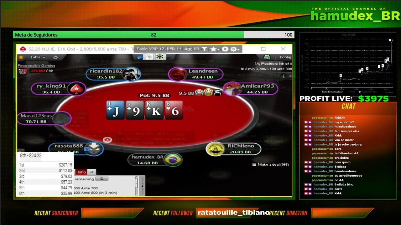 Pokerstars Bot