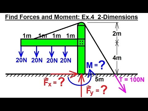 Mechanical Engineering: Equilibrium of Rigid Bodies (9 of 32) Find F=? M=? Ex.4, 2-Dimensions