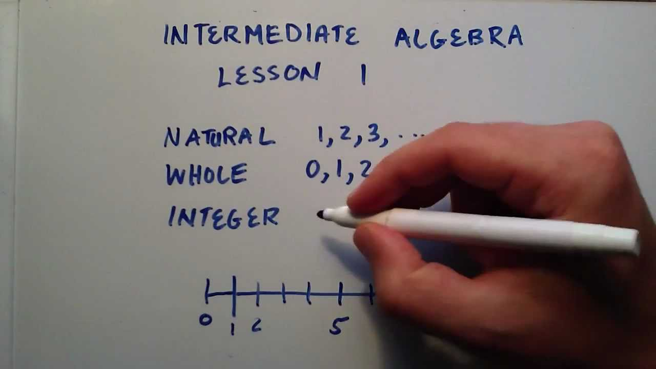 Natural Numbers Whole Numbers And Integers Intermediate Algebra