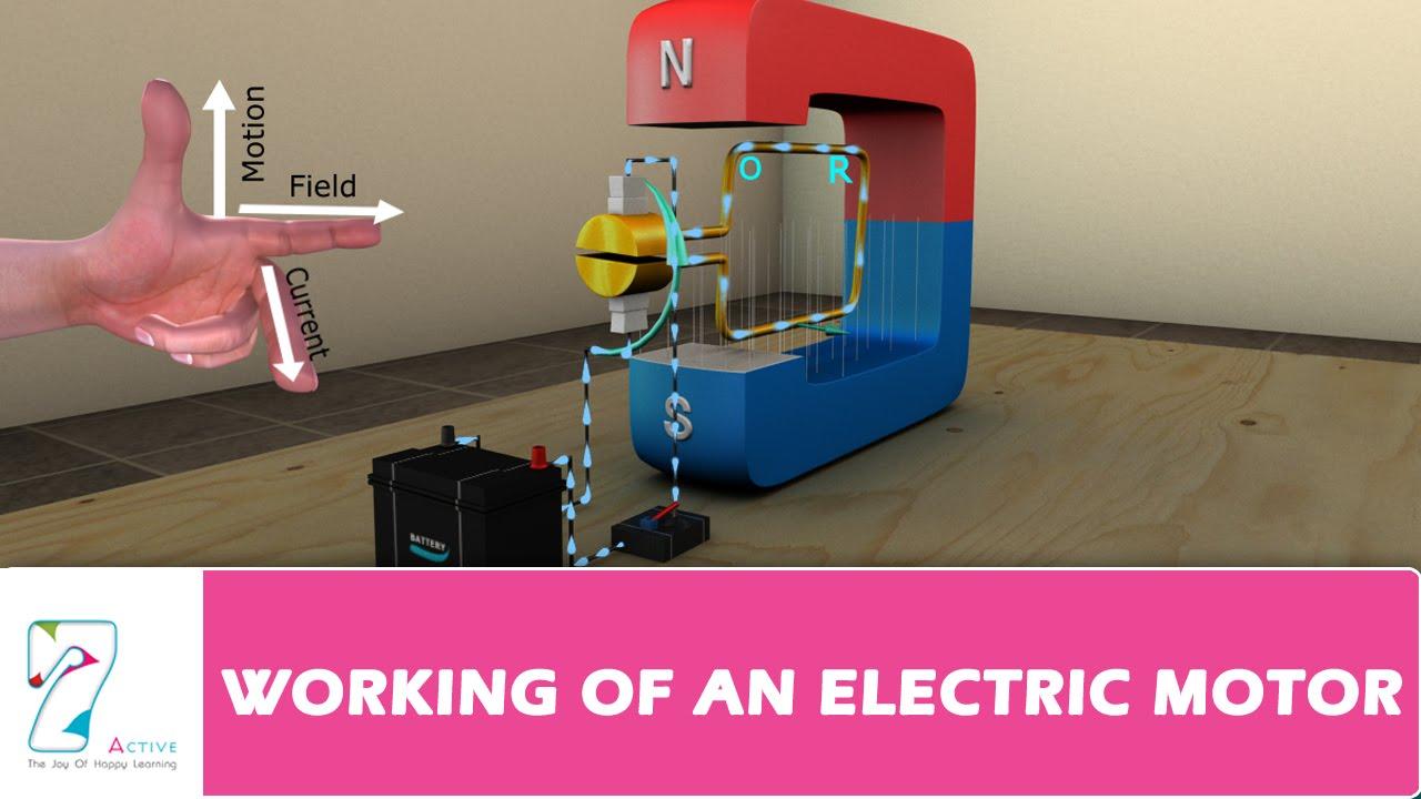 electric motor physics. YouTube Premium Electric Motor Physics M
