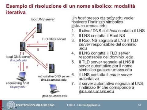DNS ed introduzione ai sistemi peer-to-peer