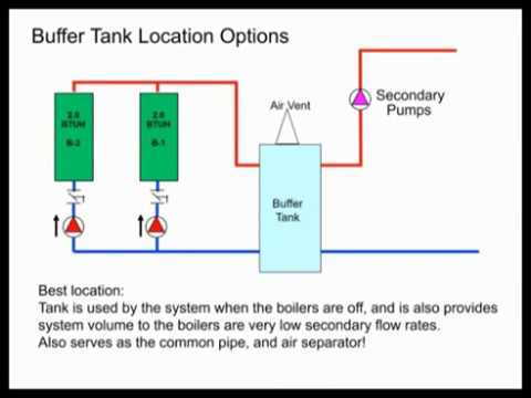 Condensing Boiler Piping Design Hot Water Buffer Tanks