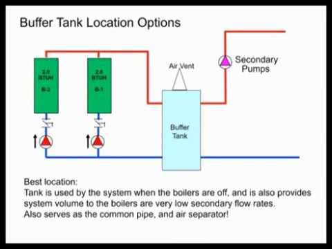 Condensing Boiler Piping Design