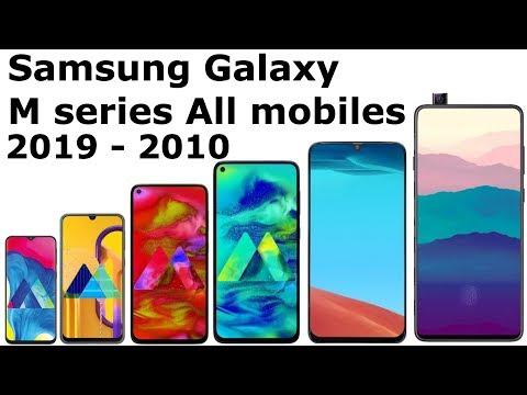 Samsung Galaxy M Series ALL Phones | Upcoming Phones