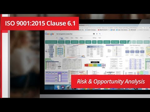 iso-9001:2015-context-of-the-organization---how-to-do-a-risk-&-opportunity-analysis