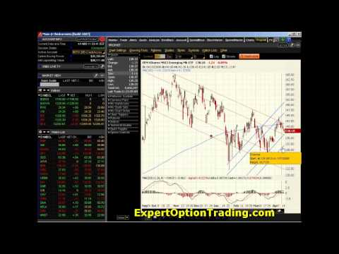 Index Option - Options Trading Video 5 part 1